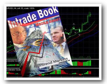 Как  научиться делать деньги на валютном рынке Forex,если у Вас нет опыта