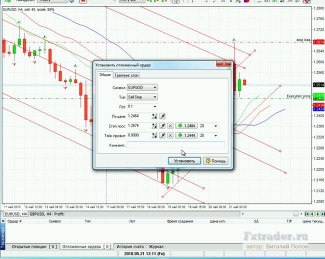 Живое тестирование стратегии Канальный Серфинг на EUR/USD